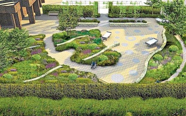 Garden Design Courses Cornwall U2013 Izvipi.com