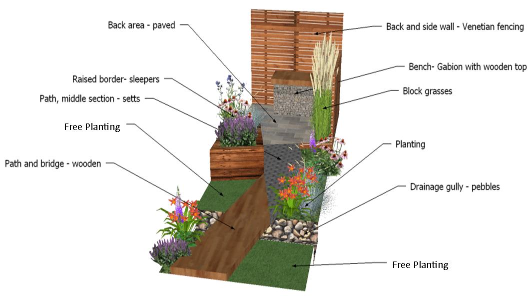 Worldskills uk garden revealed pro landscaper the for Garden design quiz